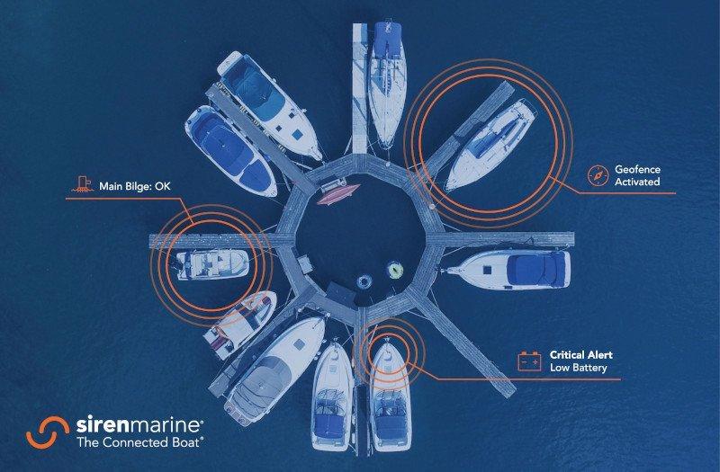alarmsysteem voor motorboot en zeilboot